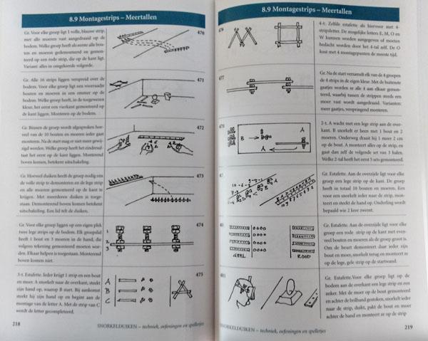 Uitvoerige beschrijving met illustraties van de oefeningen, Snorkelduiken